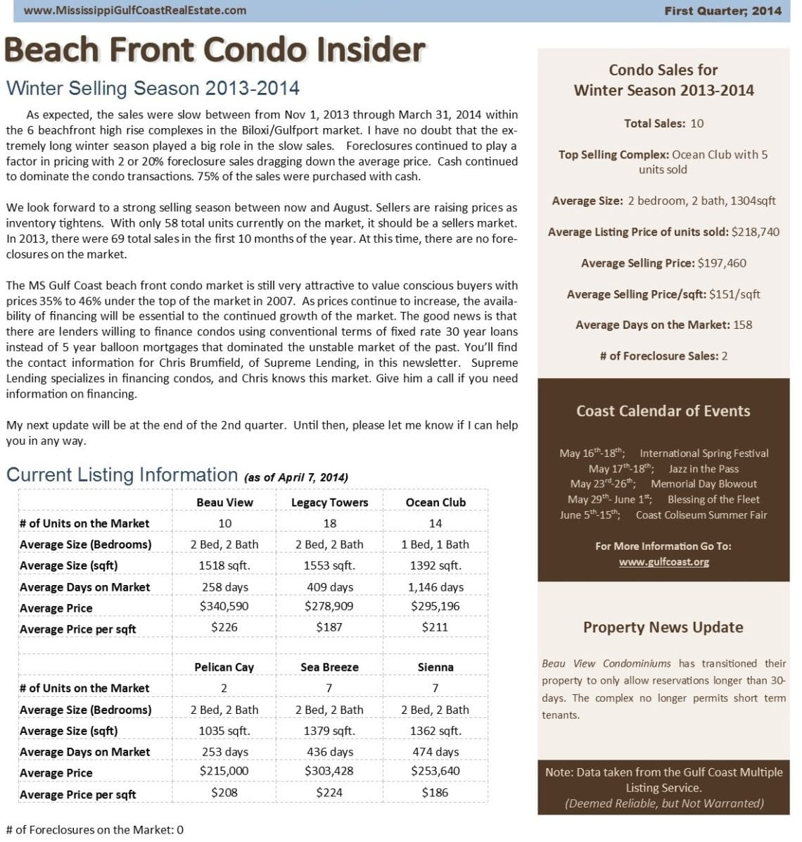 The Condo Insider Report- No Banner