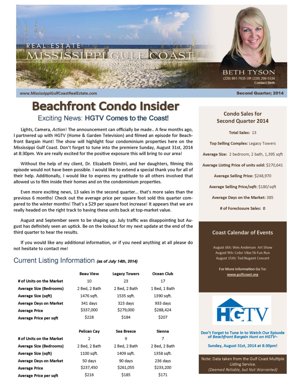 The Condo Insider Report- Second Quarter Inside